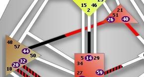 Kanal 44-26 - Einfluss, Übermittlung